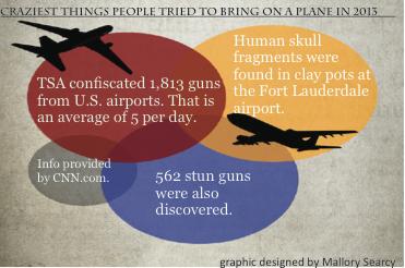 TSA provides much needed safe environment