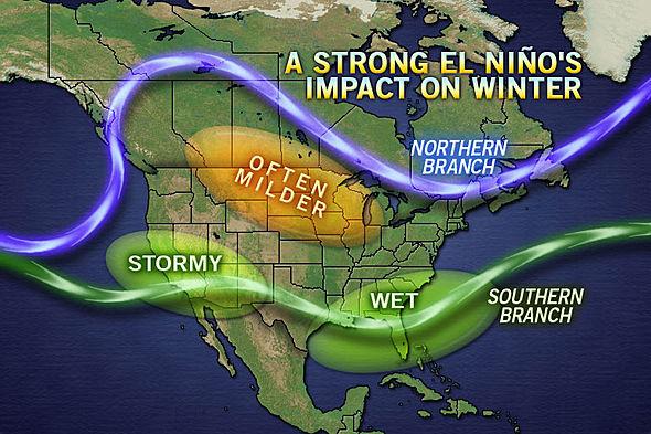El Niño Strikes