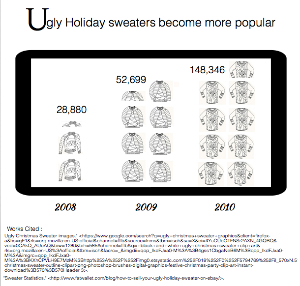 Holiday sweater dance timing coincides with busy schedules