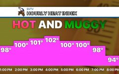 Hot and muggy this afternoon