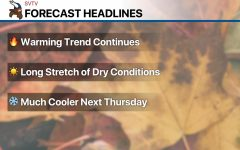 Warming trend continues