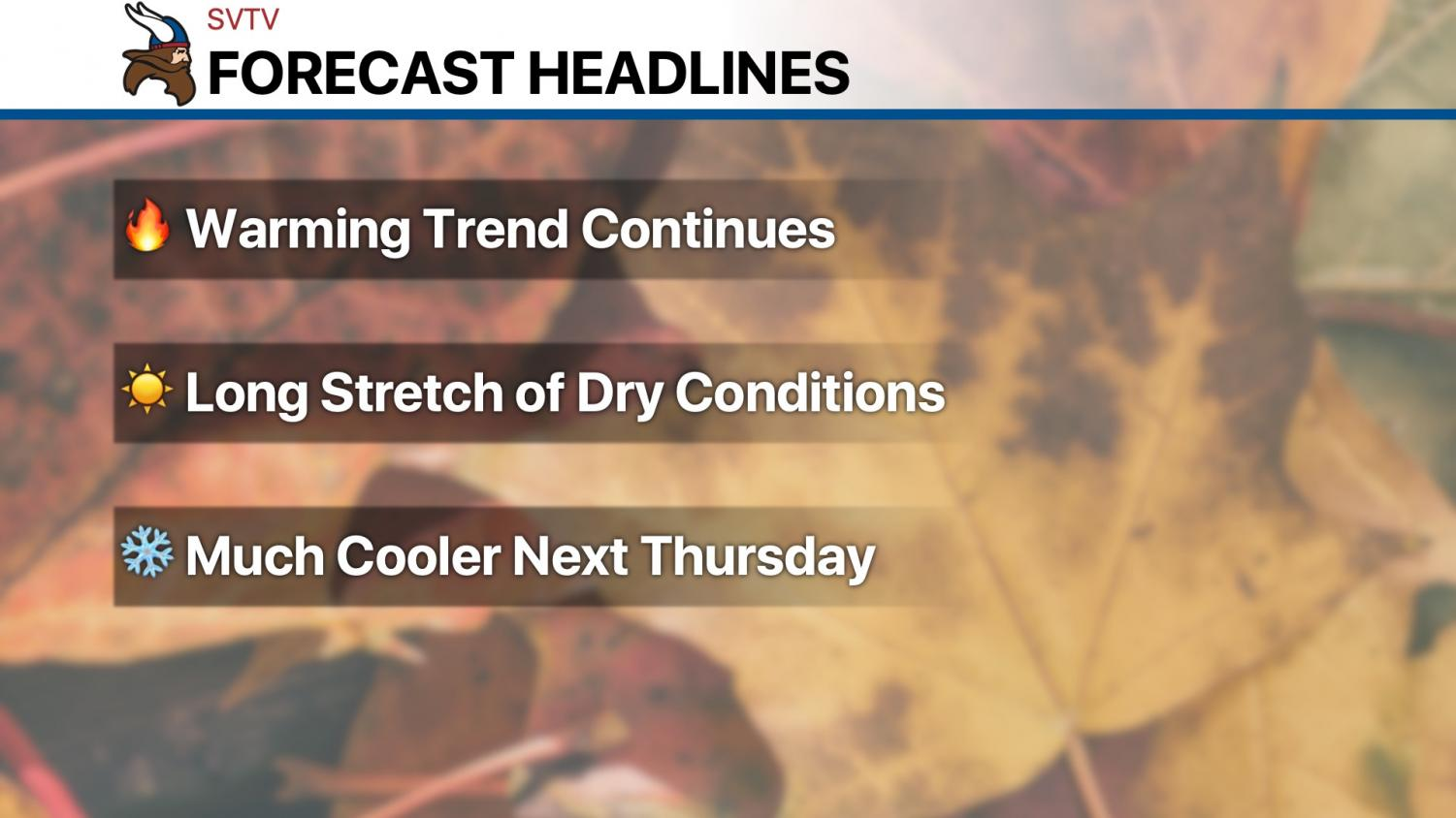 Warming trend continues before another cold blast arrives next Thursday