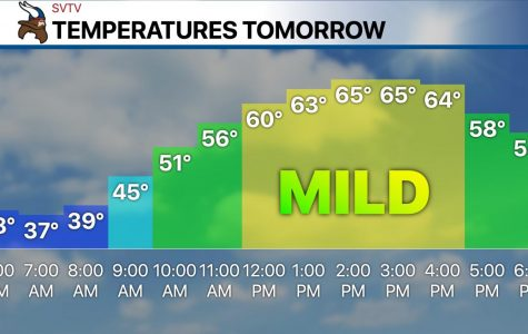 Highs in the mid 60s under a mostly sunny sky